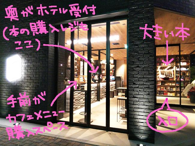f:id:yuyakoyu:20180328220247j:plain