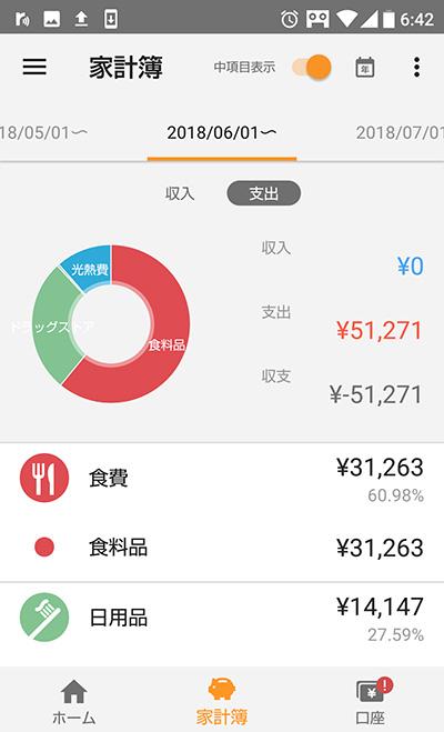 f:id:yuyakoyu:20180706073821j:plain
