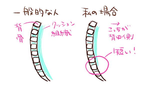 f:id:yuyakoyu:20180808213046j:plain