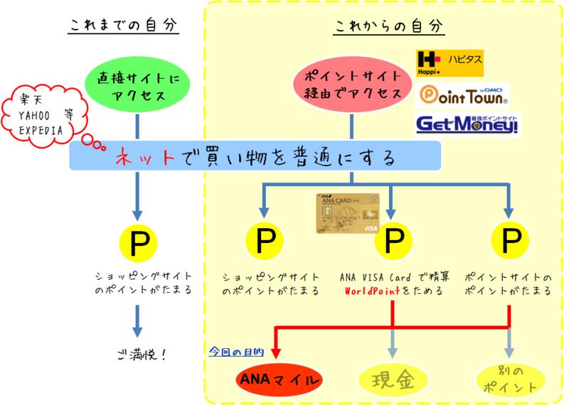 http://f.st-hatena.com/images/fotolife/y/yuyanagi/20160403/20160403222940.jpg?1459690260