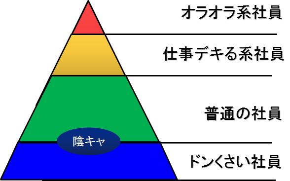 f:id:yuyanitta:20170527233835p:plain