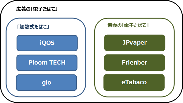 f:id:yuyanitta:20170605002500p:plain
