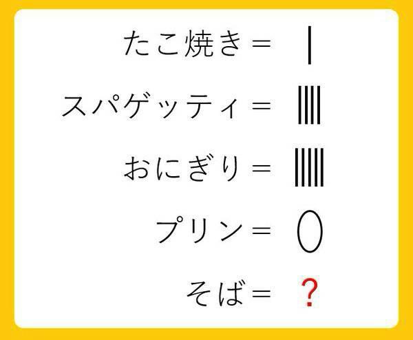 f:id:yuyash0106:20161202103914j:image