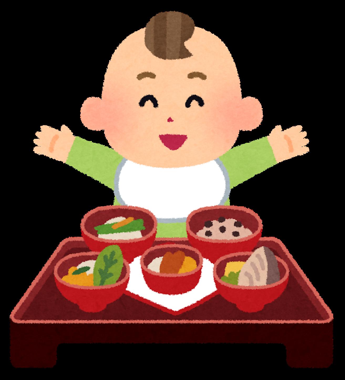 f:id:yuyatanaka0119:20180821223352p:image