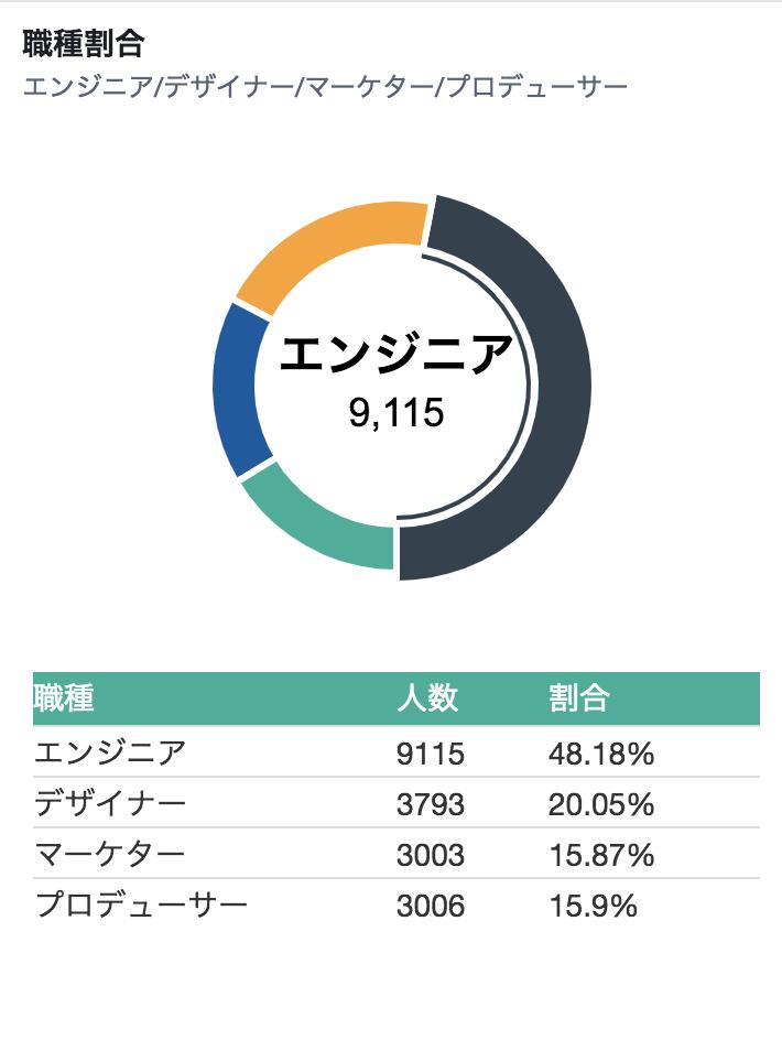 f:id:yuyayanagisawa:20181204115549p:plain