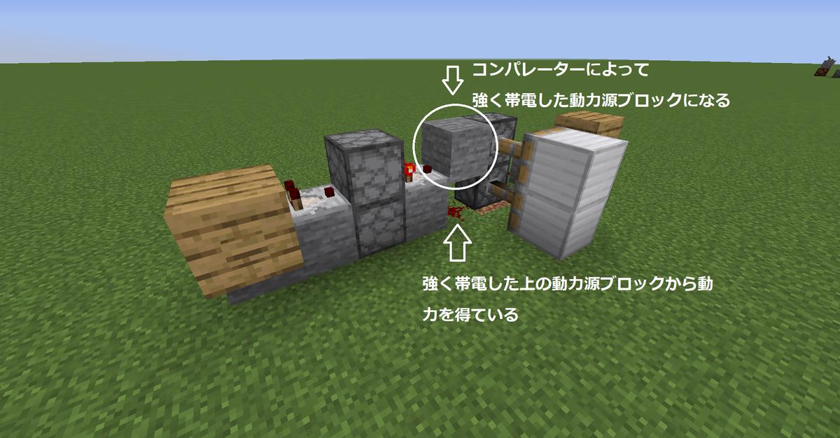 強く帯電した石ブロック