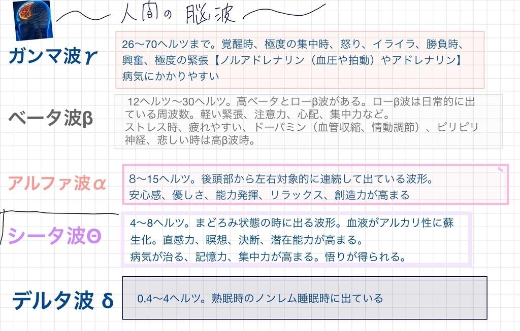 f:id:yuyu-s:20190217182809j:plain
