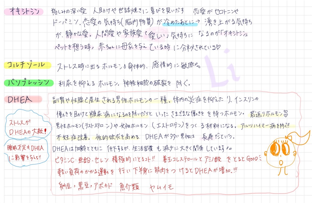 f:id:yuyu-s:20190311013943j:image