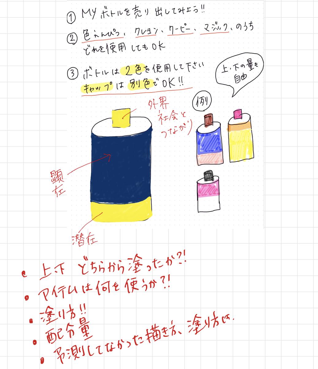 f:id:yuyu-s:20191021183659j:plain