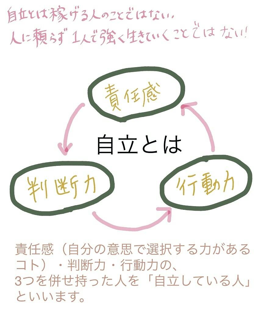 f:id:yuyu-s:20200513225654j:image