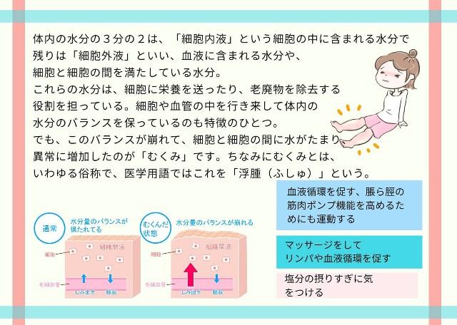 f:id:yuyu-s:20210708171523j:image