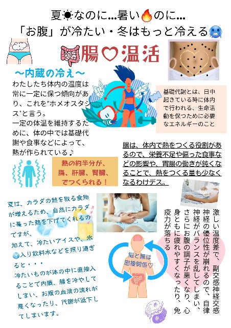 f:id:yuyu-s:20210724201121j:image