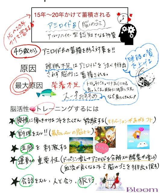 f:id:yuyu-s:20210802011311j:image