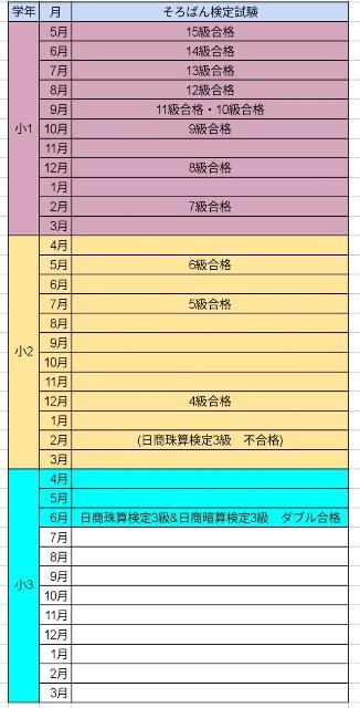 f:id:yuyu-yurayura:20190702212304j:image