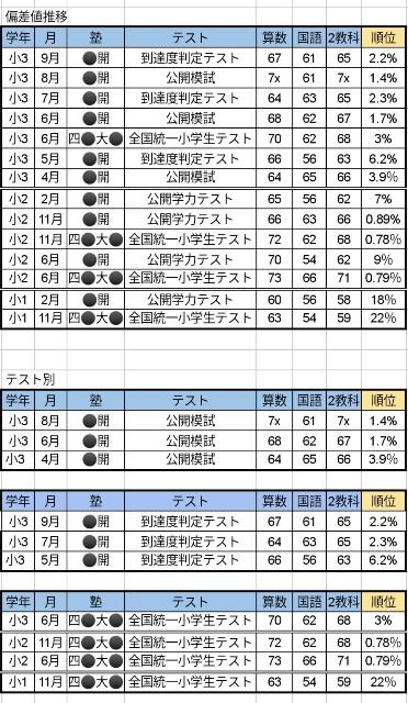 f:id:yuyu-yurayura:20190911215217j:image