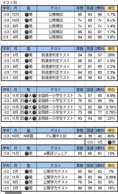 f:id:yuyu-yurayura:20200117220746j:image
