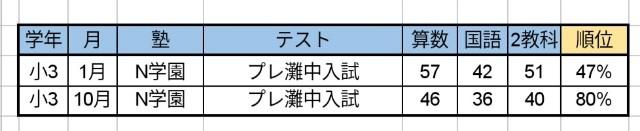 f:id:yuyu-yurayura:20200125212837j:image