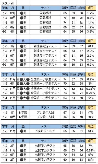 f:id:yuyu-yurayura:20200125212902j:image