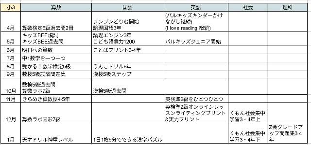 f:id:yuyu-yurayura:20200128184724j:image