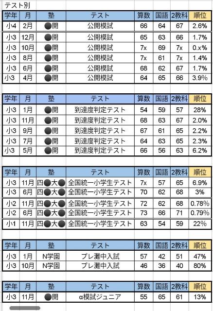 f:id:yuyu-yurayura:20200218000059j:image
