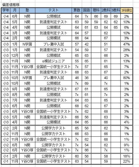 f:id:yuyu-yurayura:20200621195008j:image