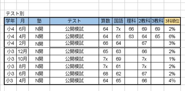 f:id:yuyu-yurayura:20200621195035j:image