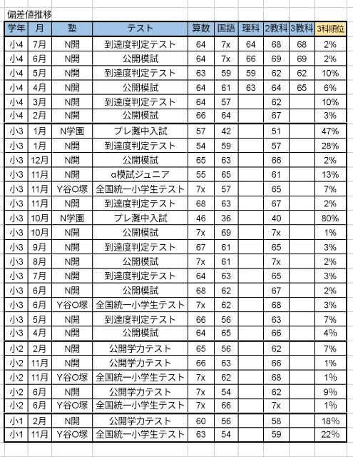 f:id:yuyu-yurayura:20200719120318j:image