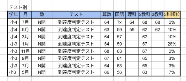 f:id:yuyu-yurayura:20200719120329j:image