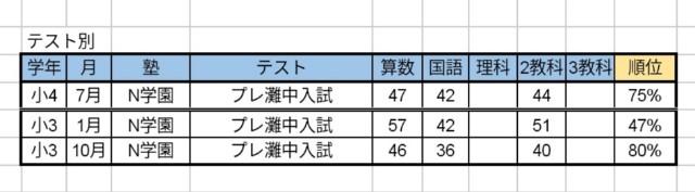 f:id:yuyu-yurayura:20200802142948j:image
