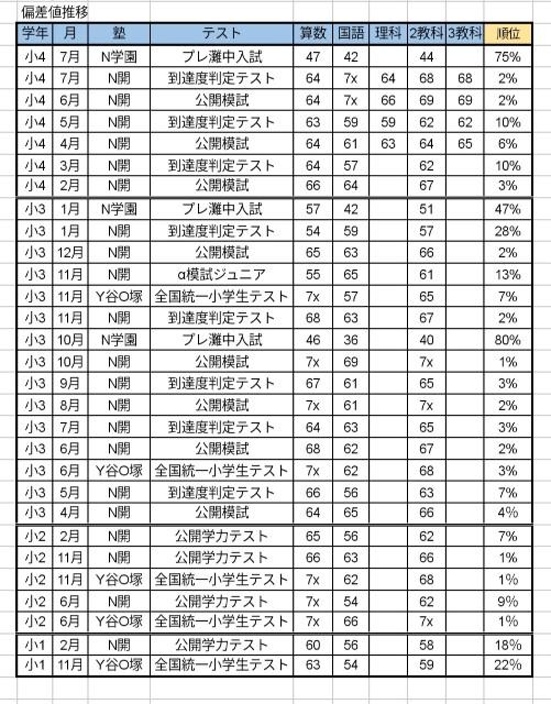 f:id:yuyu-yurayura:20200802151016j:image