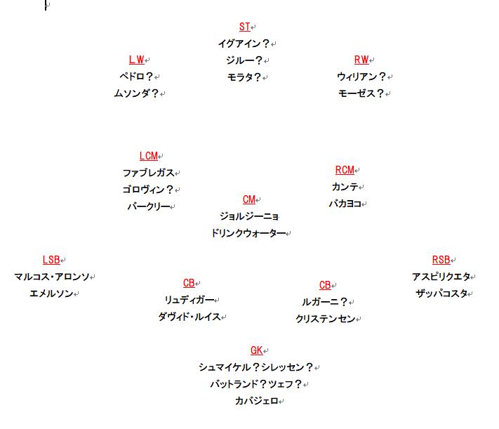 f:id:yuyu12880:20180722185440p:plain