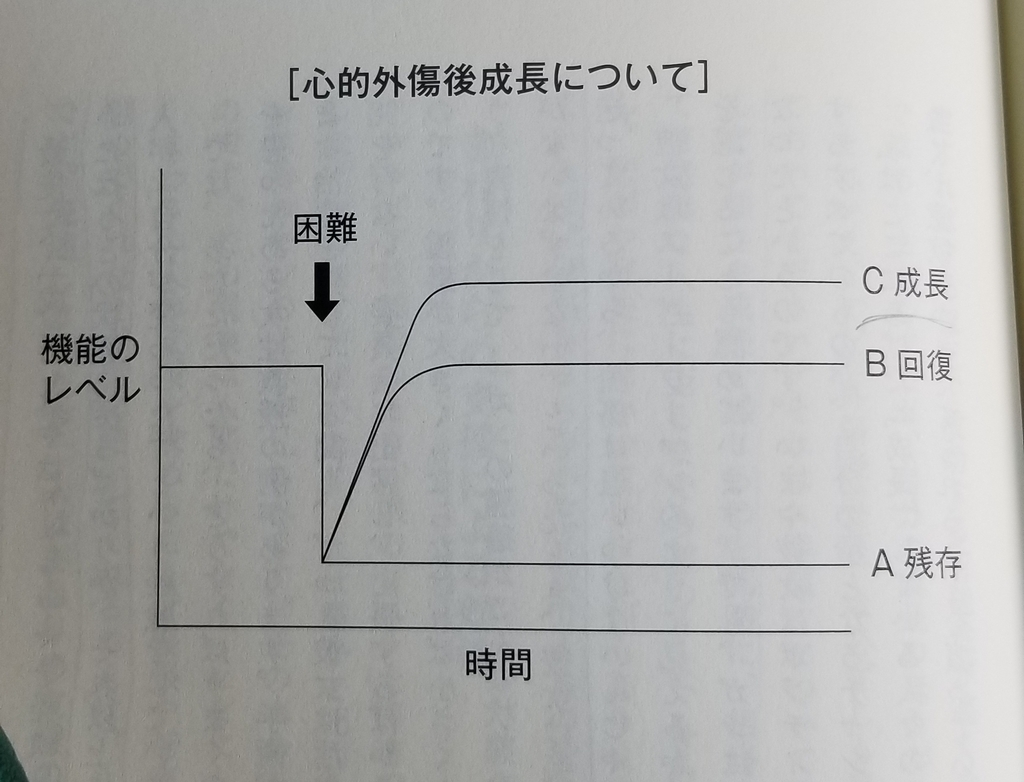 f:id:yuyu413:20181209163135j:plain