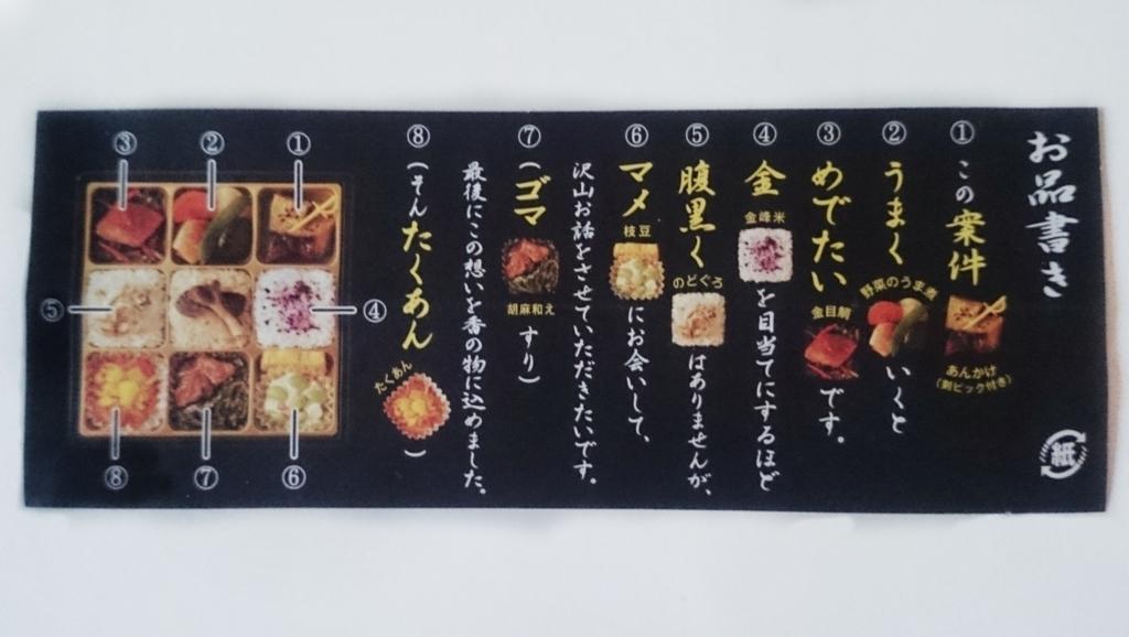 f:id:yuyu826:20171202174726j:plain