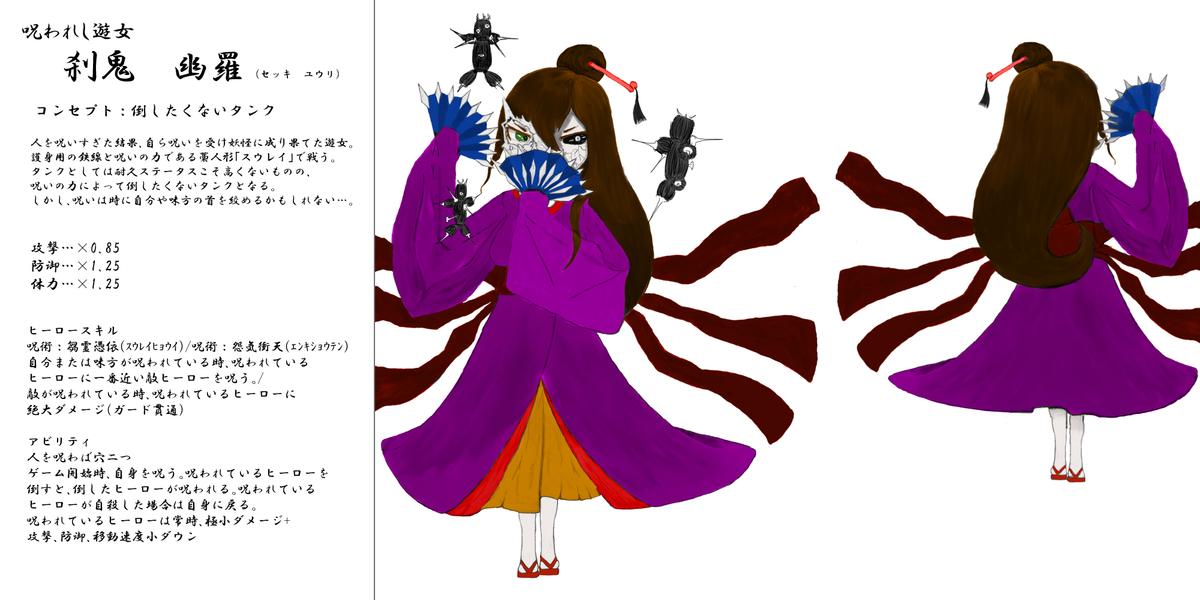 f:id:yuyu_misfa:20190630172736j:plain