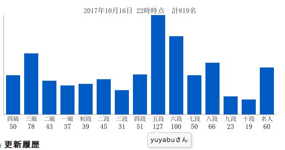 f:id:yuyubu:20171016230703p:plain
