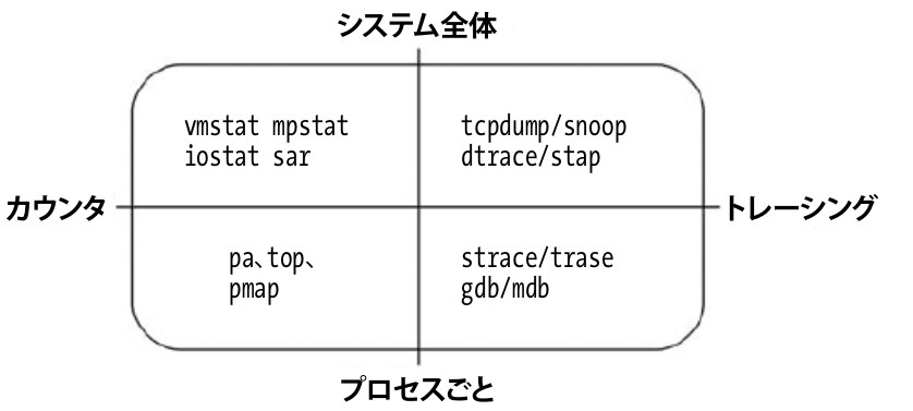 f:id:yuyubu:20190304163451p:plain