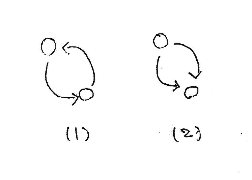 f:id:yuyubu:20190519010841p:plain:w300