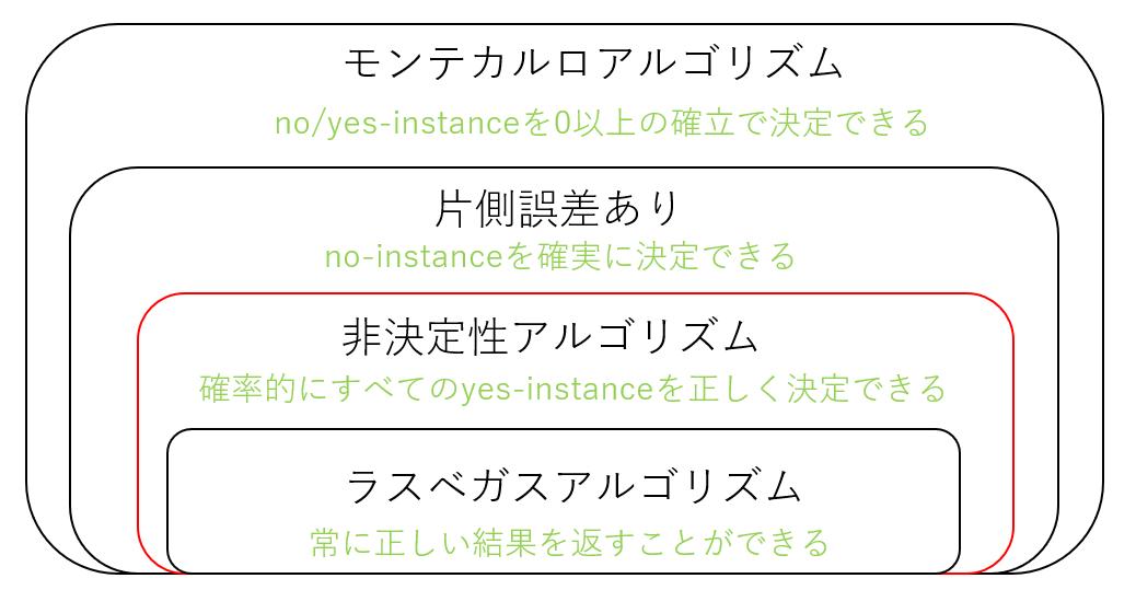 f:id:yuyubu:20190613181315p:plain