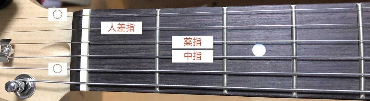f:id:yuyubu:20190624194035j:plain