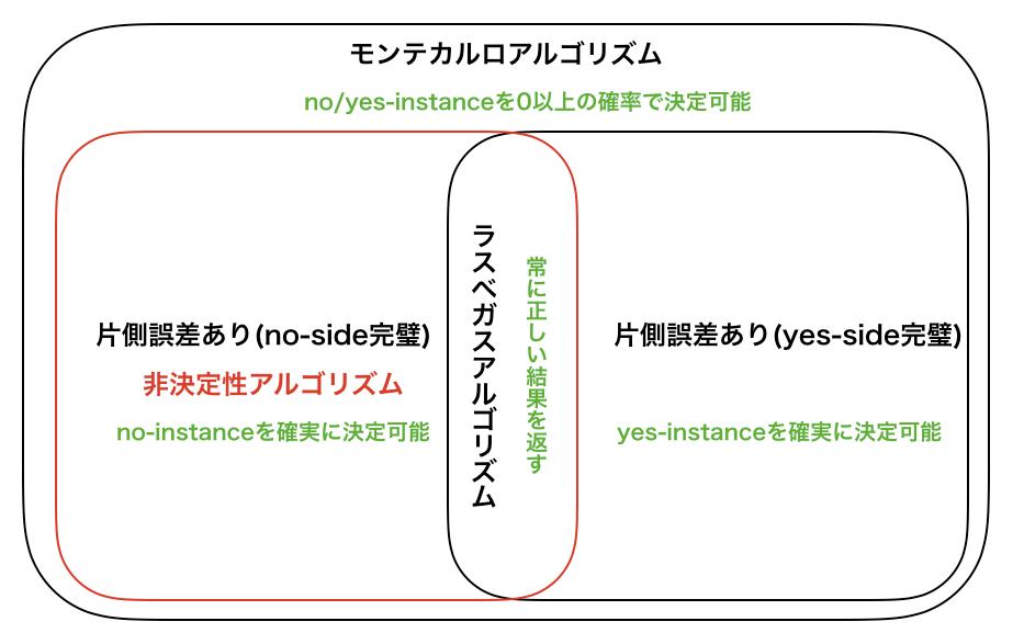 f:id:yuyubu:20190923043342p:plain