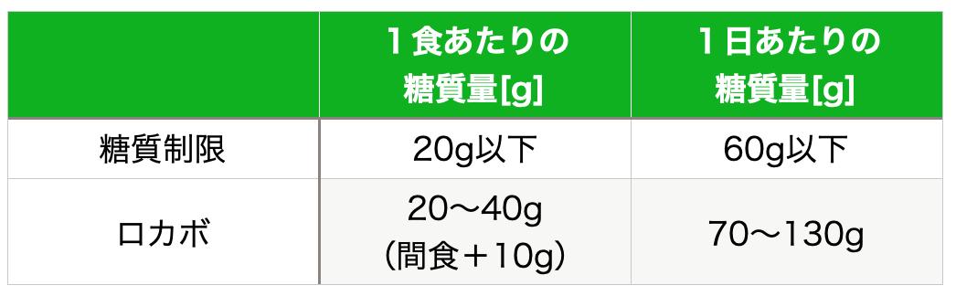 f:id:yuyujitekix:20200630075233p:plain