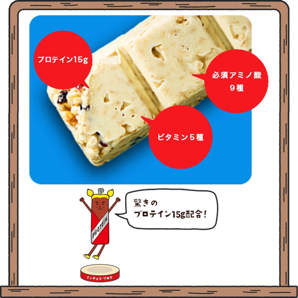 f:id:yuyujitekix:20200731193752p:plain