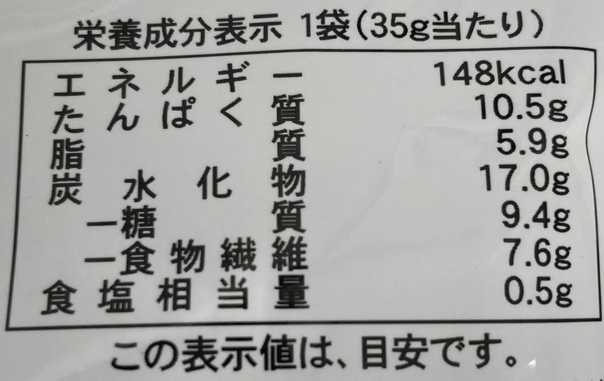 f:id:yuyujitekix:20200825190057j:plain
