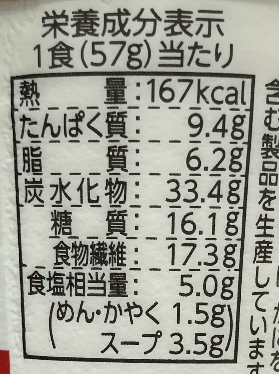 f:id:yuyujitekix:20200922212813j:plain