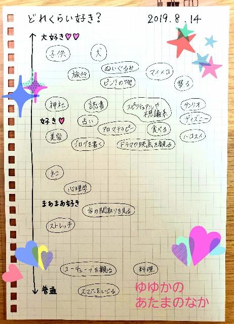 f:id:yuyukah20180701:20190815110605j:image