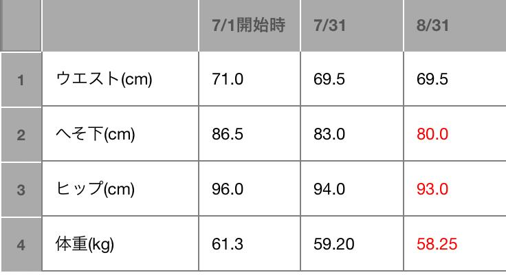 f:id:yuyukoo:20180831150109j:plain