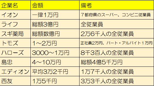 f:id:yuyuma6310:20200425073239p:plain