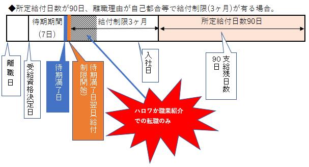 f:id:yuyuma6310:20200607233420p:plain