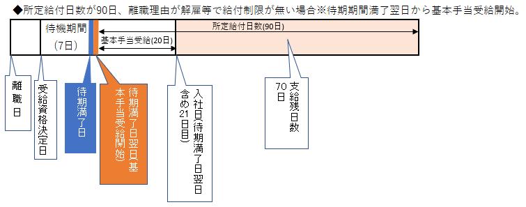 f:id:yuyuma6310:20200607234651p:plain