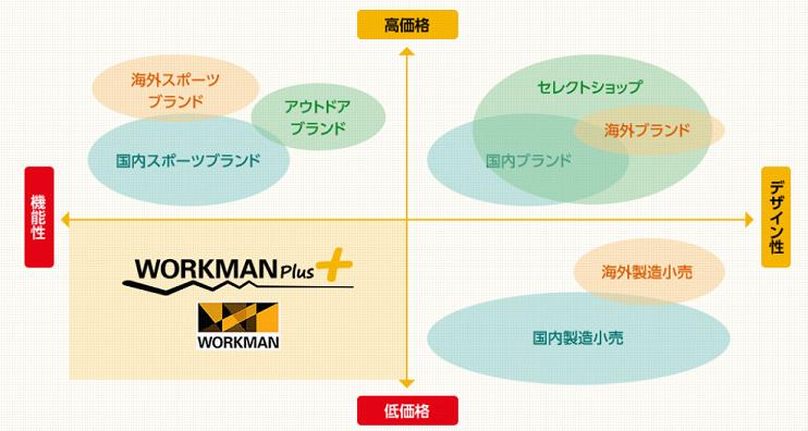 f:id:yuyuma6310:20200621212201p:plain